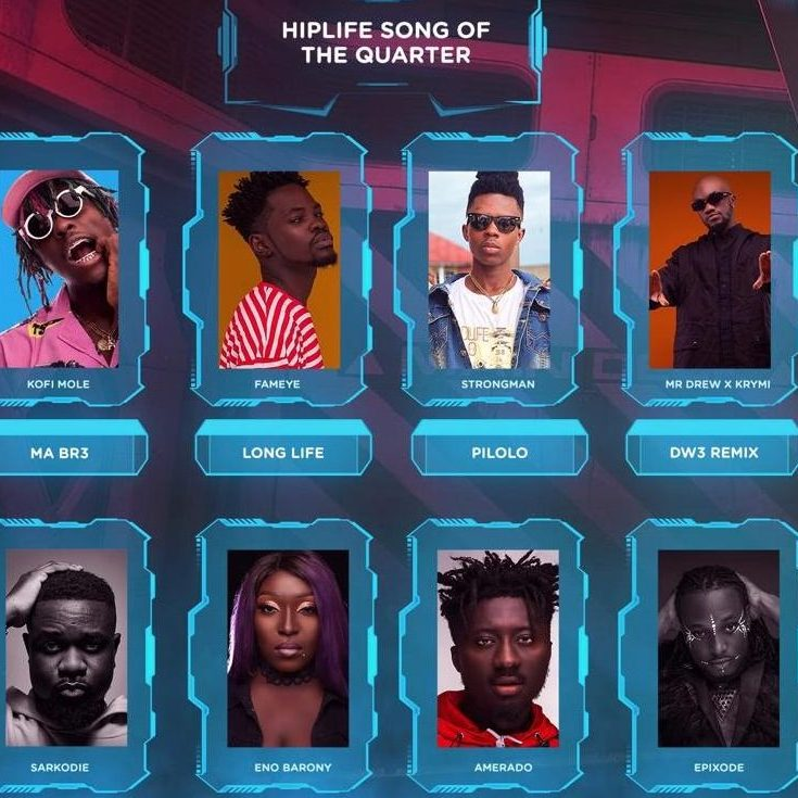 MuseBOQ20 HIPLIFE SONG OF THE QUARTER -